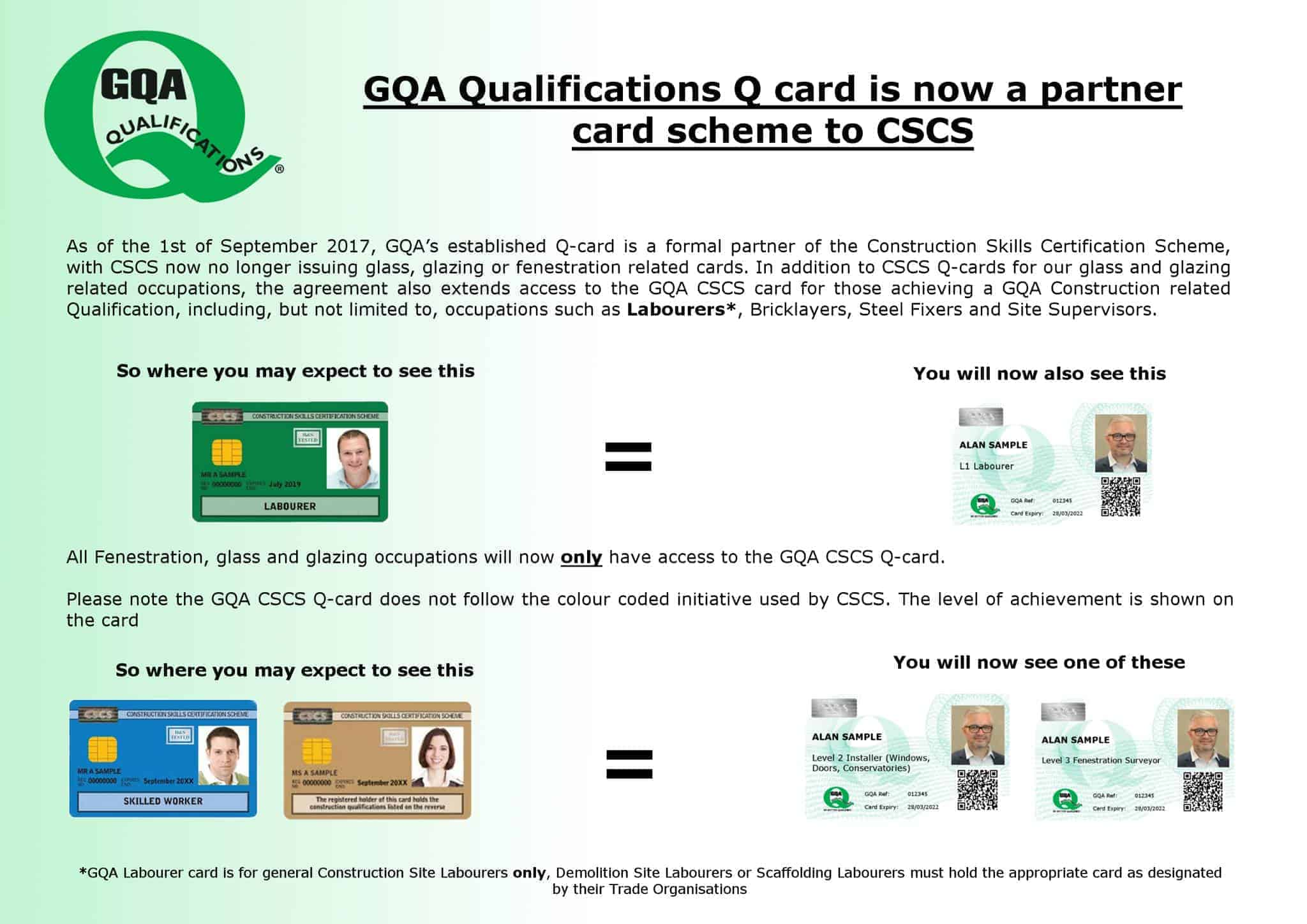 gqa gualifications
